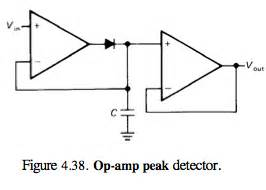 diode peak detector op how this capacitor discharged by leakage of the diode in peak detector circuit