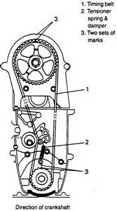 Suzuki Timing Belt Replacement Repair Guides Engine Mechanical Components Timing