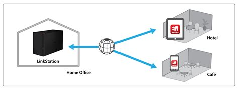 home office network design architectural diagram software