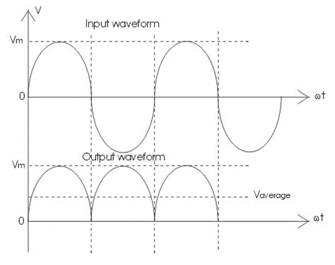 diode bridge waveform rectifier type instrument construction principle of operation electrical4u