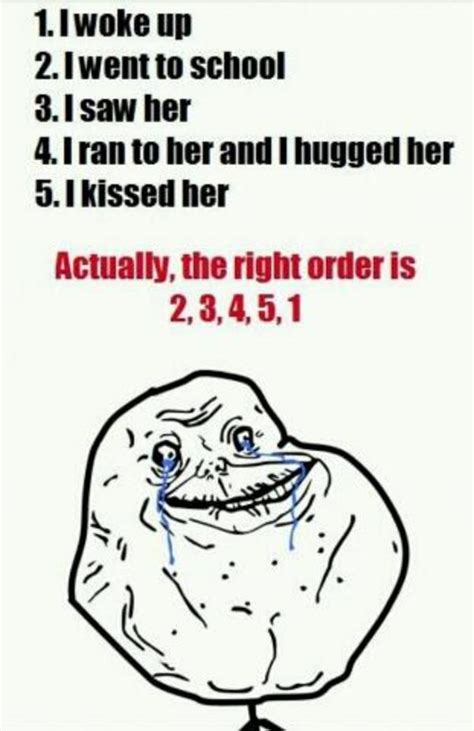 Know Your Meme Forever Alone - forever alone forever alone know your meme