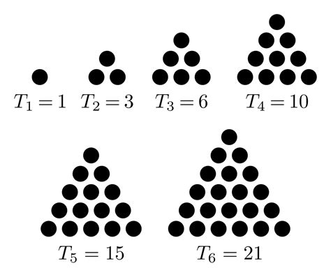 triangle pattern of numbers in c file first six triangular numbers svg wikimedia commons