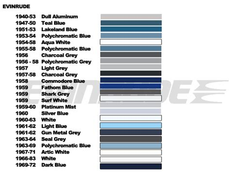 feather craft outboard paint codes