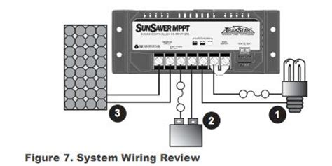 how do i wire solar panels to a charge controller