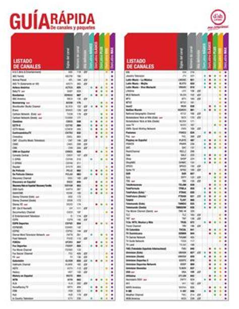 lista de canales dishlatino calam 233 o gu 237 a r 225 pida de canales y paquetes dish puerto rico