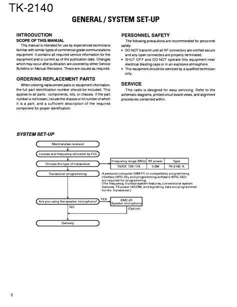 Kenwood Tk 2140 3140 Service Manual Download Schematics