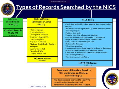 Fbi National Background Check Title 18 United States Code Section Section 7 Of The Clayton Act 28 Images U Les