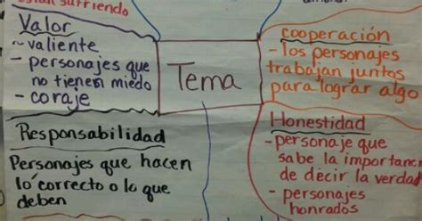themes in traditional literature spanish themes for traditional literature inspiring
