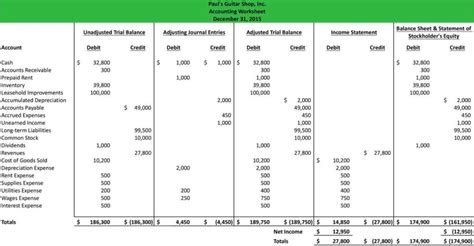 Accounts Receivable Spreadsheet Template by Accounting Spreadsheet Templates Excel Excel Spreadsheet