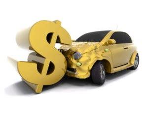 car insurance : The Cheap Insurance Online   Cheap Auto