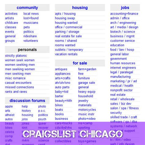 craigslist chicago housing craigslist chicago www craigslist com chicago