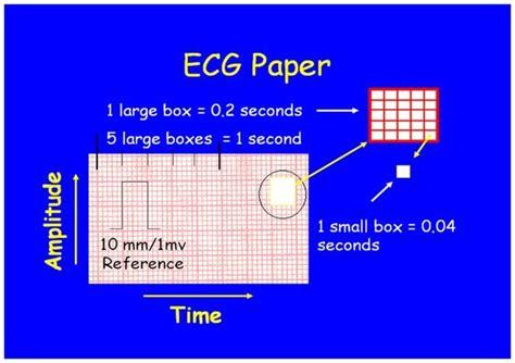 Paper Kertas Ekg Fukuda 63f30 kursus ekg bagian ii ii 2 kertas ekg