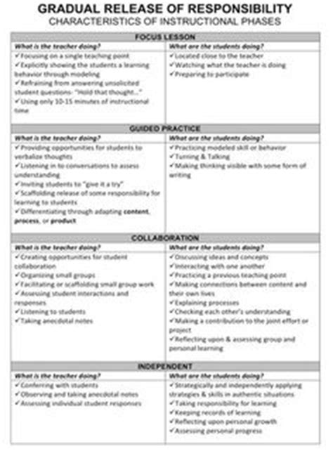 otes lesson plan template models hunters and lesson plans on