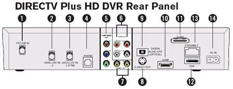 hookupsetup surround sound   directv satellite