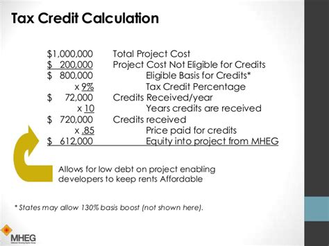 tax credit section 42 low income housing tax credit bing images