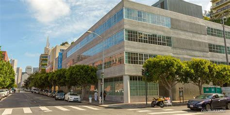 San Francisco State Mba Acceptance Rate by Hult International Business School San Francisco