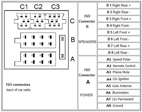 insignia stereo wiring harness diagram get free image