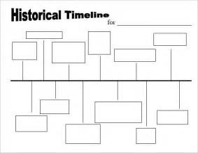 template for history historical timeline template template idea