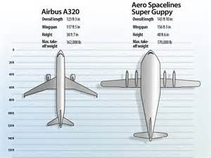 The jumbo JUMBO jet: Nasa's super sized plane can carry 26 tonnes of