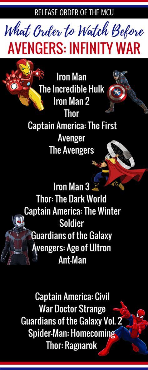 order to watch every marvel movie marvel movie timeline marvel movies to watch in order before avengers infinity