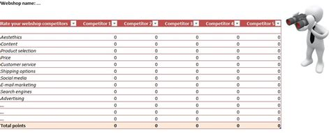 competitor analysis template xls 4 ca template e marketing