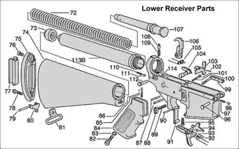 ar 15 parts diagram lower receiver ar 15 parts breakdown reference