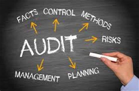 Which Type Of Audit Occurs At Your Home Or Business by Hse Different Types Of Safety Audit In Hse