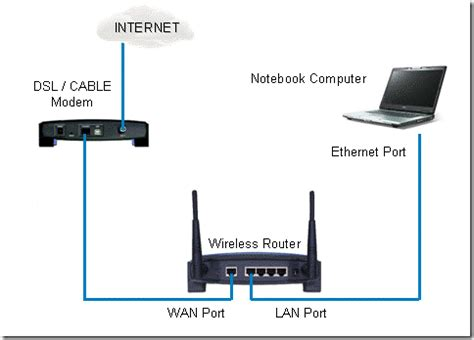 Wifi Connection how to maximize or increase the speed of your wi fi connection