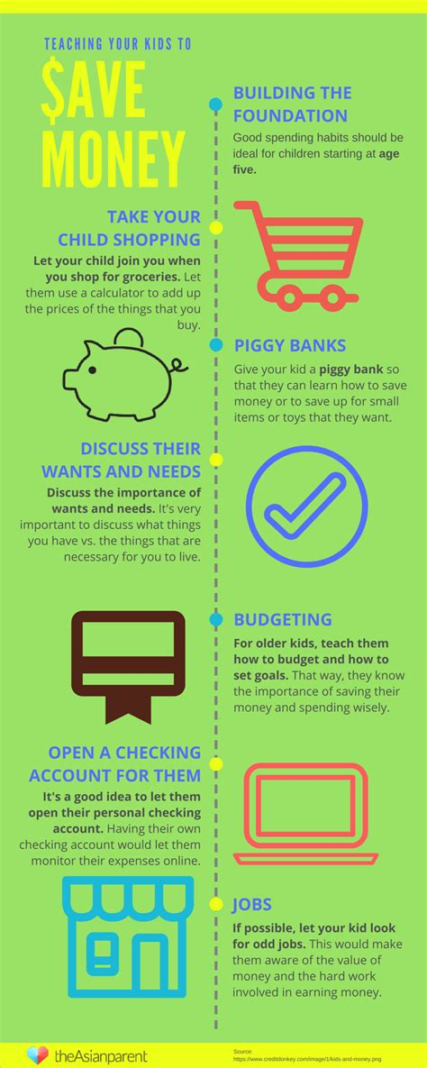 5 Easy Ways To Win The Marital Money Wars by Infographic How To Encourage Your Child To Save Money