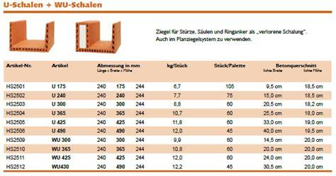 Poroton U Schale by Zubeh 246 R Und Thermoblock Ziegel Juw 214 Poroton Ziegel Werke