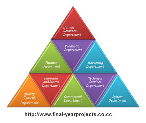 Mba Ratio Analysis Project by Financial Analysis Of Mitchells Food Farm Mba Project