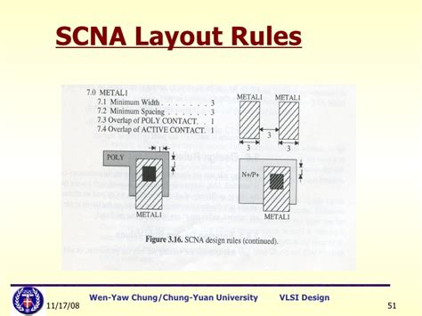 physical design of cmos integrated circuits using l edit pdf physical design of cmos integrated circuits using l edit 28 images integrated circuit