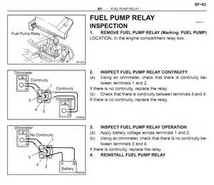 how test fuel pump relay on a 1995 mitsubishi galant 91 ls no start no power to fuel pump relay update to my