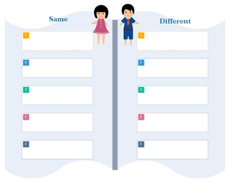 comparison graphic organizer template compare and contrast chart free compare and contrast