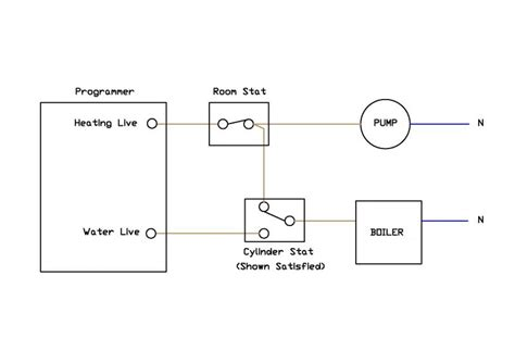 heat t stat wiring diagram heat thermostat