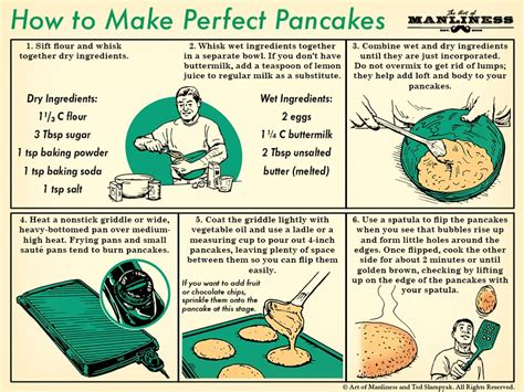 how to build a great how to make pancakes an illustrated guide the of manliness