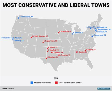 towns in usa the most conservative and liberal towns in america