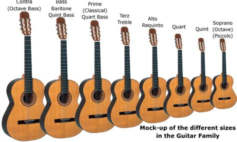 Gitar Mini Classic 6 Strings Ukulele Gitar Kecil 6 Senar the unique guitar the terz guitar