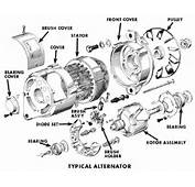 Automotive Electrical Systems — Part 2 How Generators And