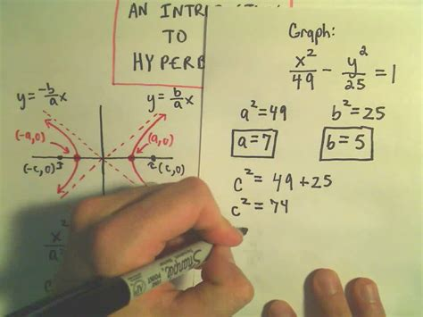 how to solve conic sections conic sections hyperbolas an introduction wesolvethem