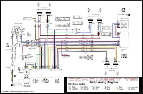 wiring diagram for a car stereo speaker wire diagram for car audio wiring diagram and