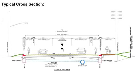 stopping cross section major upgrade to lakeshore road where it runs off maple is