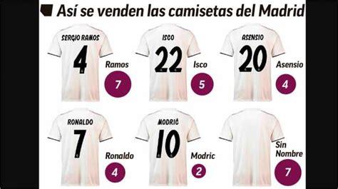 Kaos Cr7 Ronaldo By 2diclothing cristiano ronaldo pergi jersey real madrid merugi