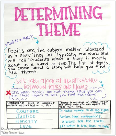 themes morals list teaching literary theme in upper elementary