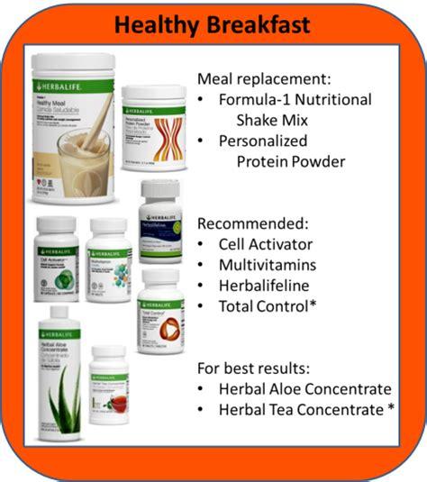 Fiber Pembersih Usus tips cepat menurunkan berat badan i langsing perut i kurus i produk herbalife i distributor