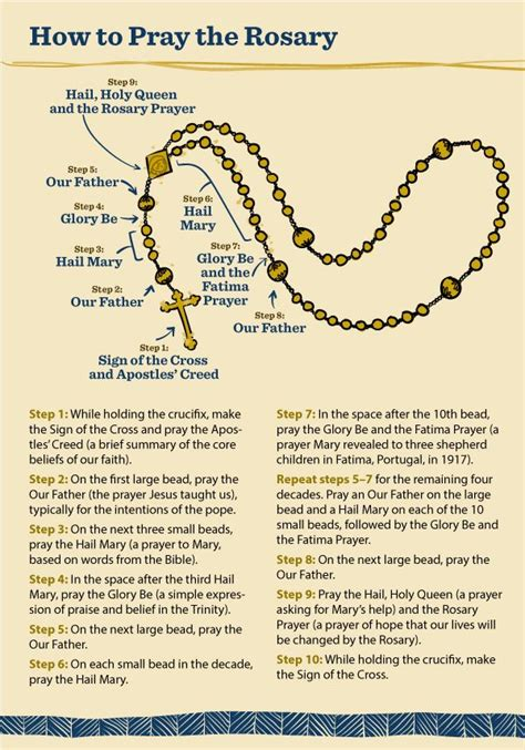 how to pray rosary 25 best ideas about the rosary on praying the