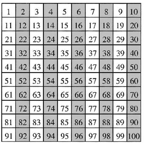 grid pattern numbers mathematics number patterns 171 free patterns