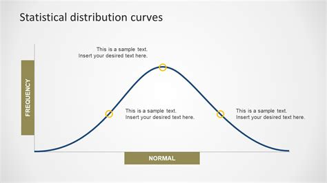 statistical distribution powerpoint curves slidemodel