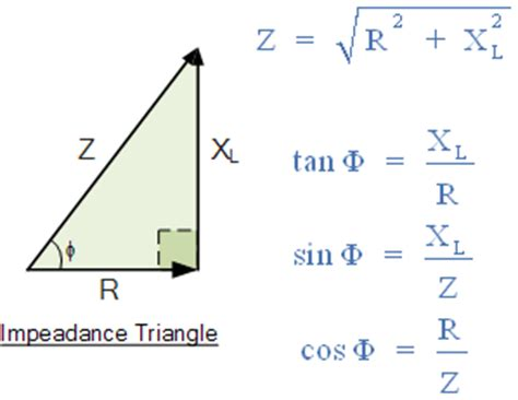 impedance of an inductance inductive reactance reactance of an inductor