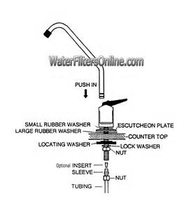 Water Filter Faucet Installation Faucet Repair Parts Diagram For Ro Reverse Osmosis Or